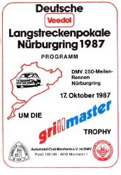 17.10.1987 - Nürburgring